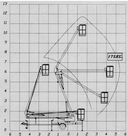 hub_12_omme_arbeitsdiagramm